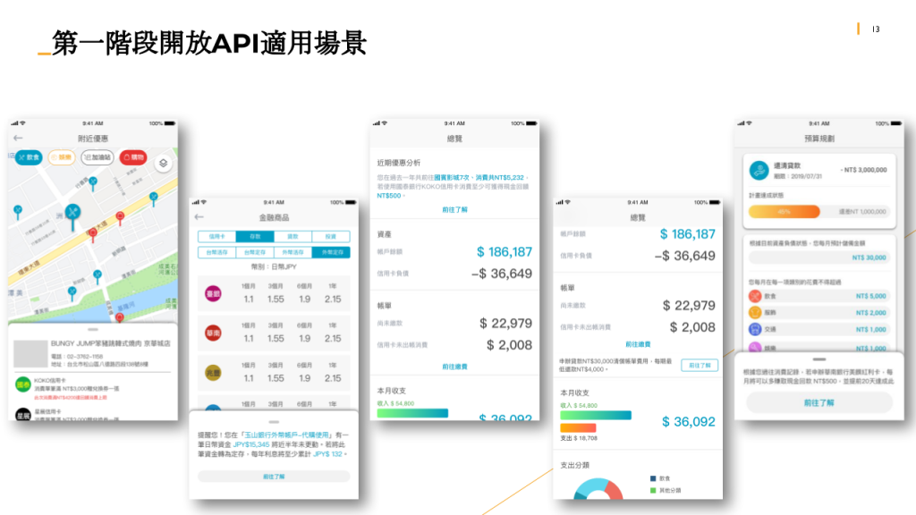 首家測試TSP業者-麻布記帳Moneybook 用第一階段開放API發想的消費者應用場景